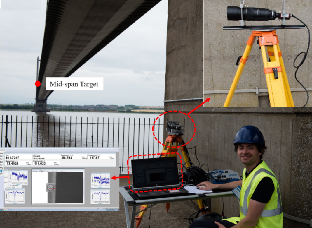 Structural Health Monitoring | SignaBridge